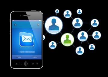 sms routage mailing