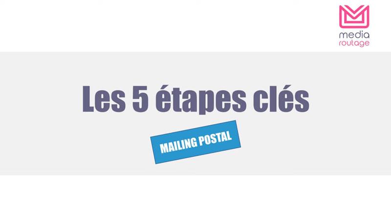 Mailingpostalvideo
